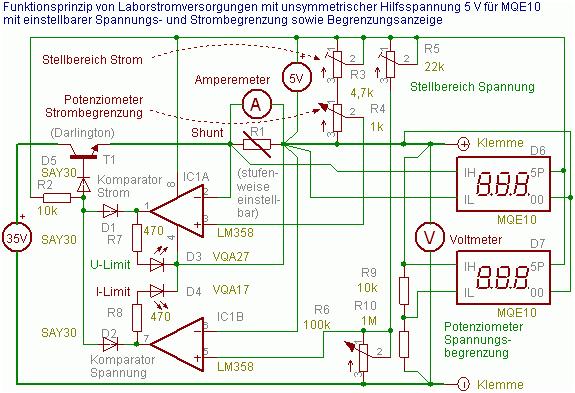 Laborstromversorgungen von Statron