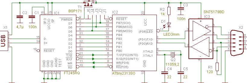 USB-RS422-Umsetzer (für Micro-Epsilon optoNCDT 2200)
