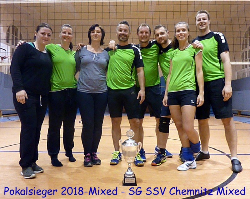 Pokalsieger SSV-Mixed